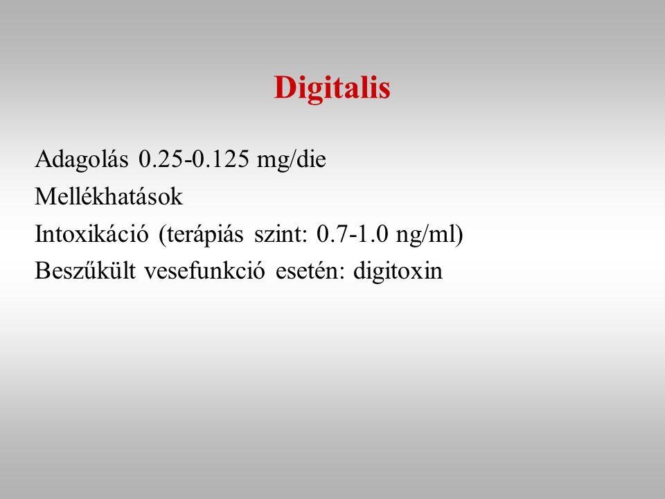 Digitalis Adagolás 0.25-0.125 mg/die Mellékhatások