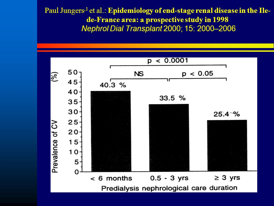 Paul Jungers,1 et al.: Epidemiology of end-stage renal disease in the Ile-de-France area: a prospective study in 1998 Nephrol Dial Transplant 2000; 15: 2000–2006