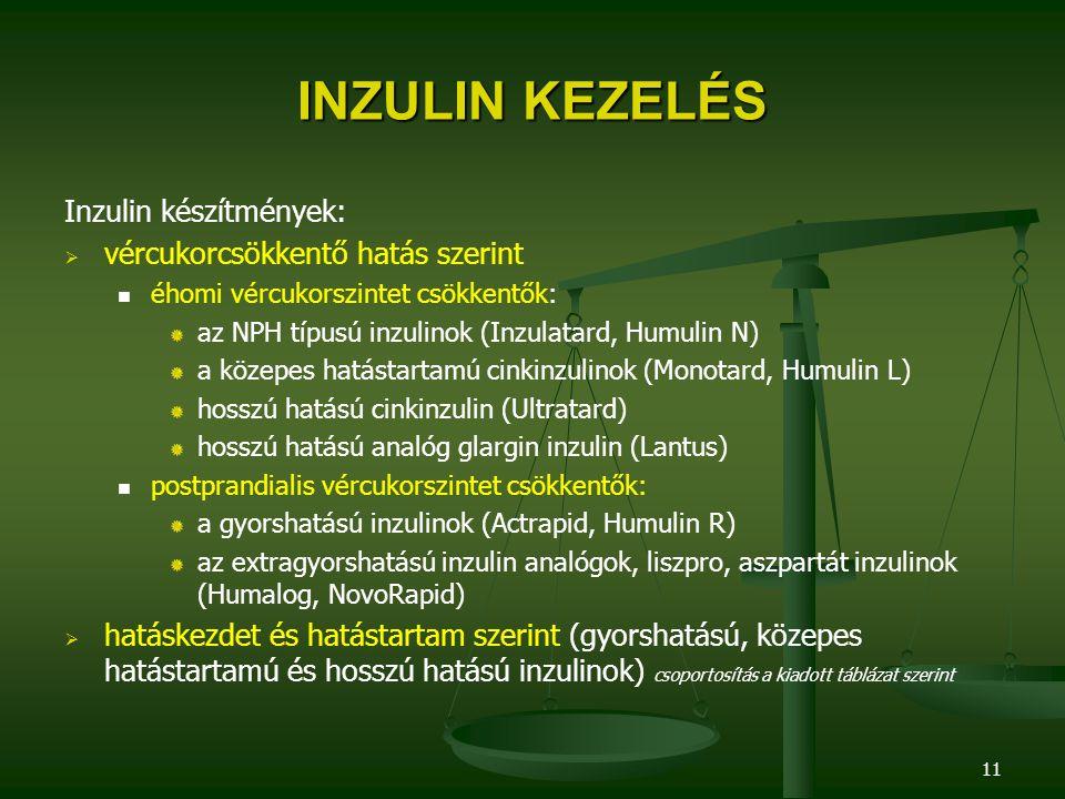 INZULIN KEZELÉS Inzulin készítmények: vércukorcsökkentő hatás szerint