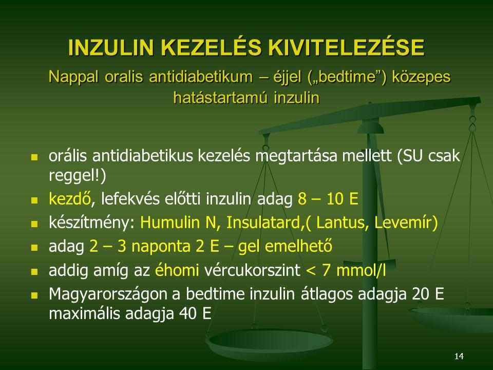 """INZULIN KEZELÉS KIVITELEZÉSE Nappal oralis antidiabetikum – éjjel (""""bedtime ) közepes hatástartamú inzulin"""