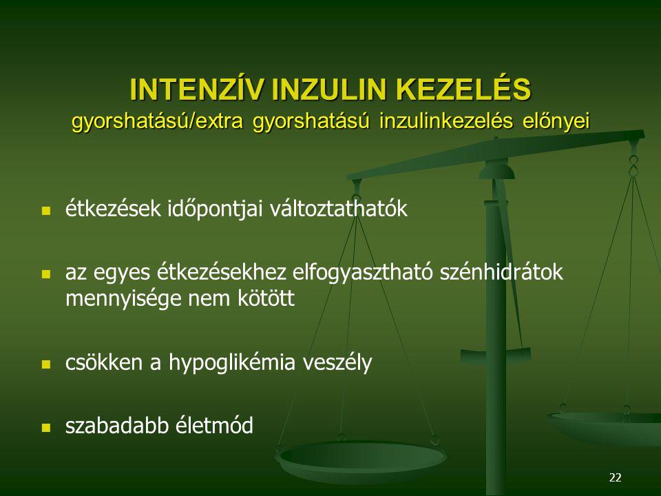 INTENZÍV INZULIN KEZELÉS gyorshatású/extra gyorshatású inzulinkezelés előnyei