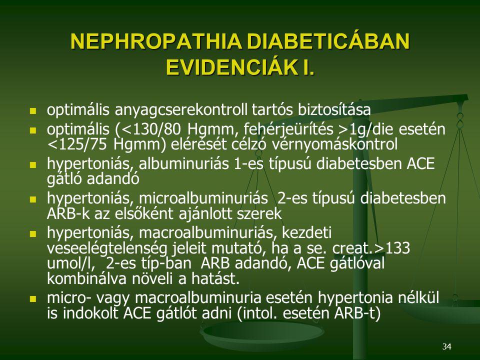 NEPHROPATHIA DIABETICÁBAN EVIDENCIÁK I.