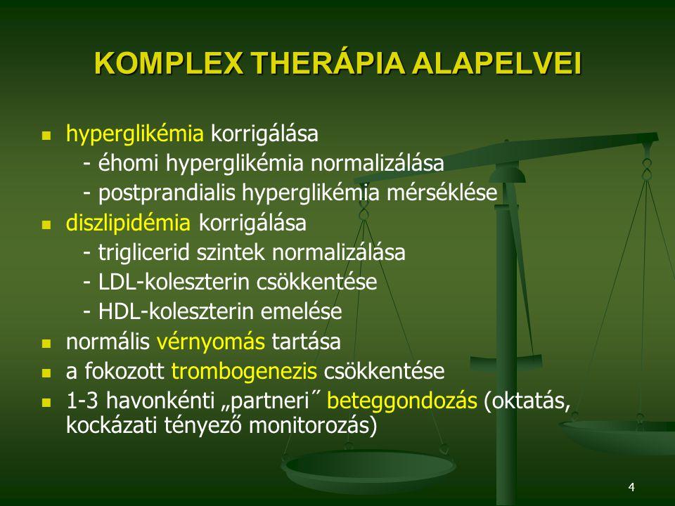 KOMPLEX THERÁPIA ALAPELVEI