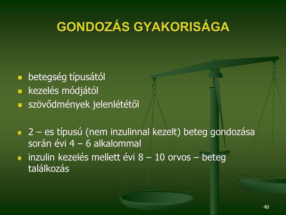 GONDOZÁS GYAKORISÁGA betegség típusától kezelés módjától