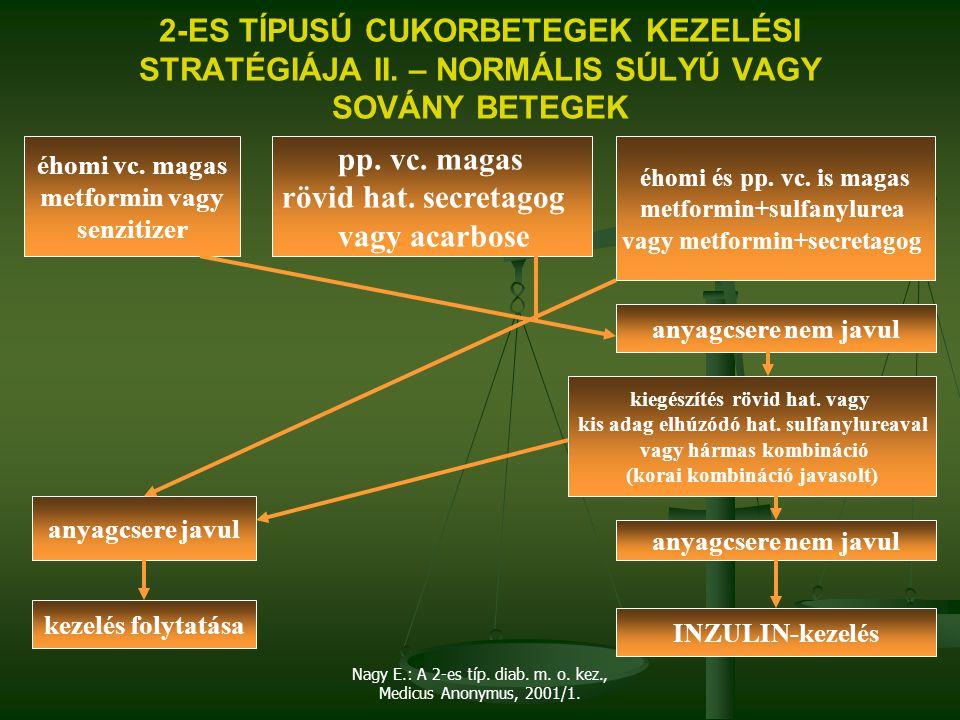 2-ES TÍPUSÚ CUKORBETEGEK KEZELÉSI STRATÉGIÁJA II