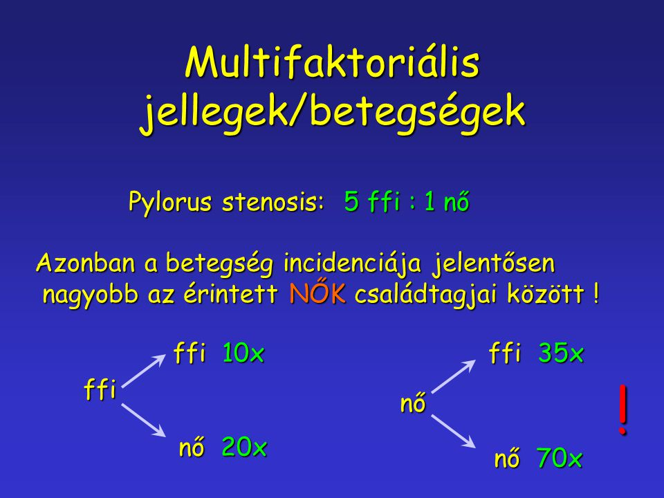 Multifaktoriális jellegek/betegségek