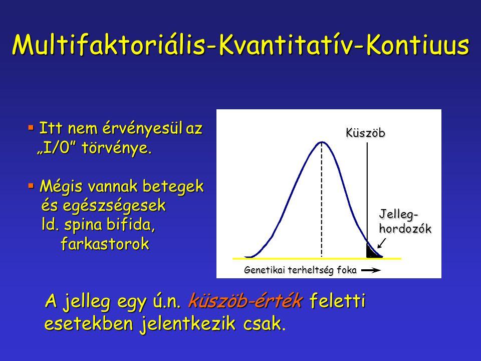 Multifaktoriális-Kvantitatív-Kontiuus