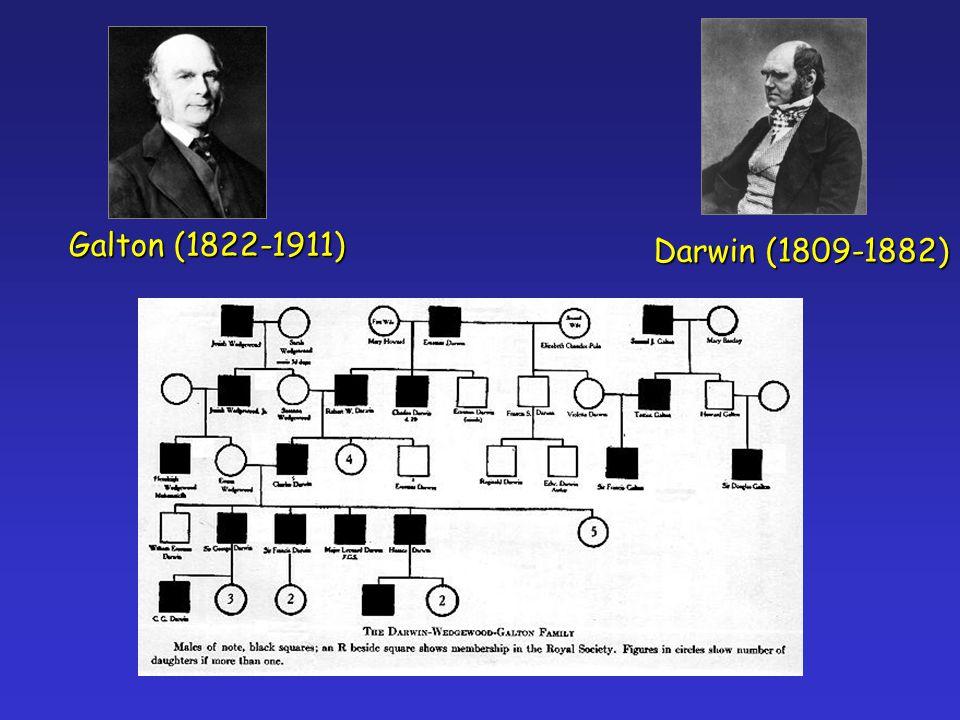 Galton (1822-1911) Darwin (1809-1882)