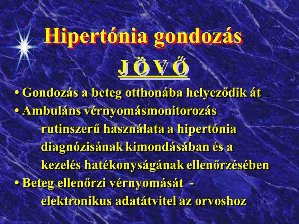 Hipertónia gondozás J Ö V Ő • Gondozás a beteg otthonába helyeződik át