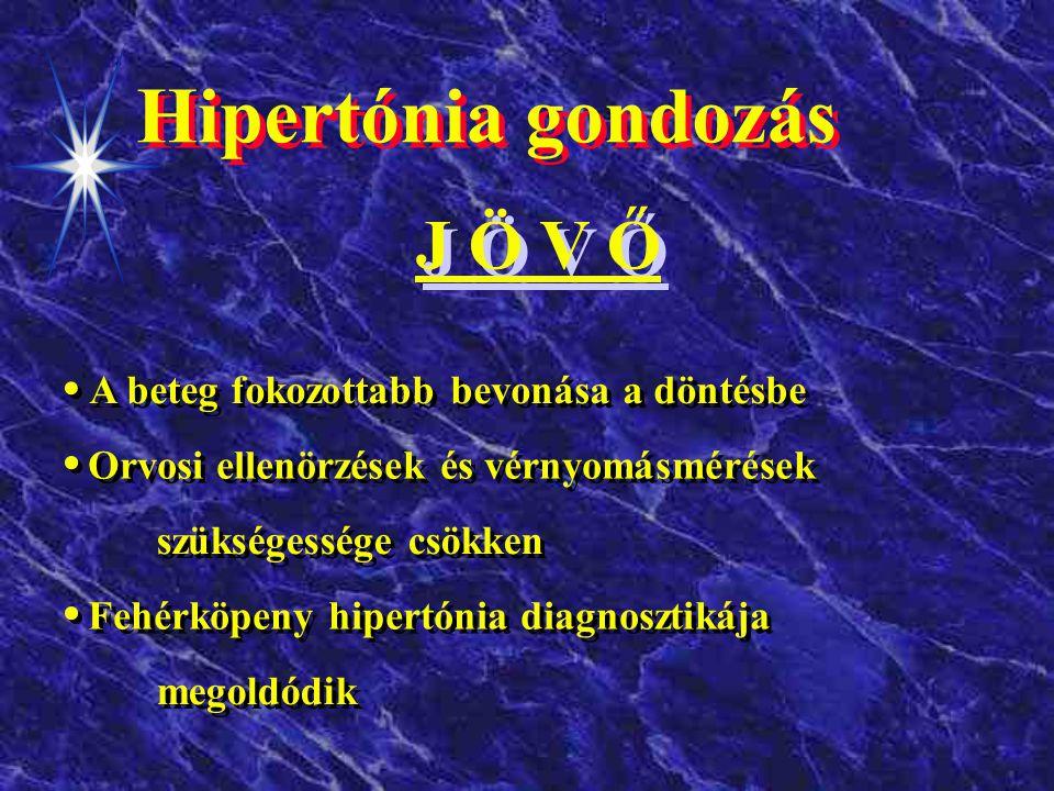 Hipertónia gondozás J Ö V Ő • • •