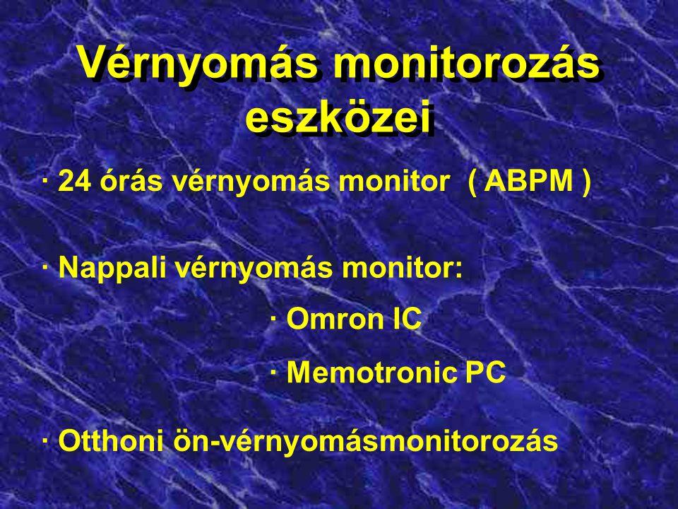 Vérnyomás monitorozás