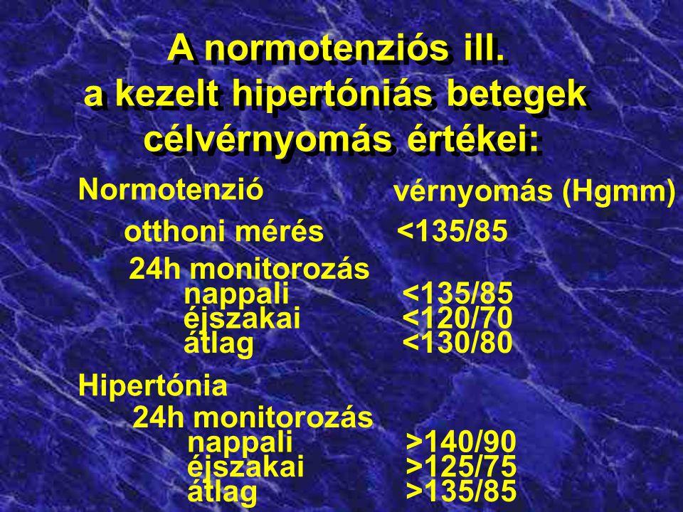 a kezelt hipertóniás betegek célvérnyomás értékei:
