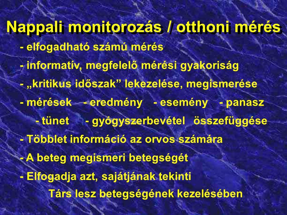 Nappali monitorozás / otthoni mérés