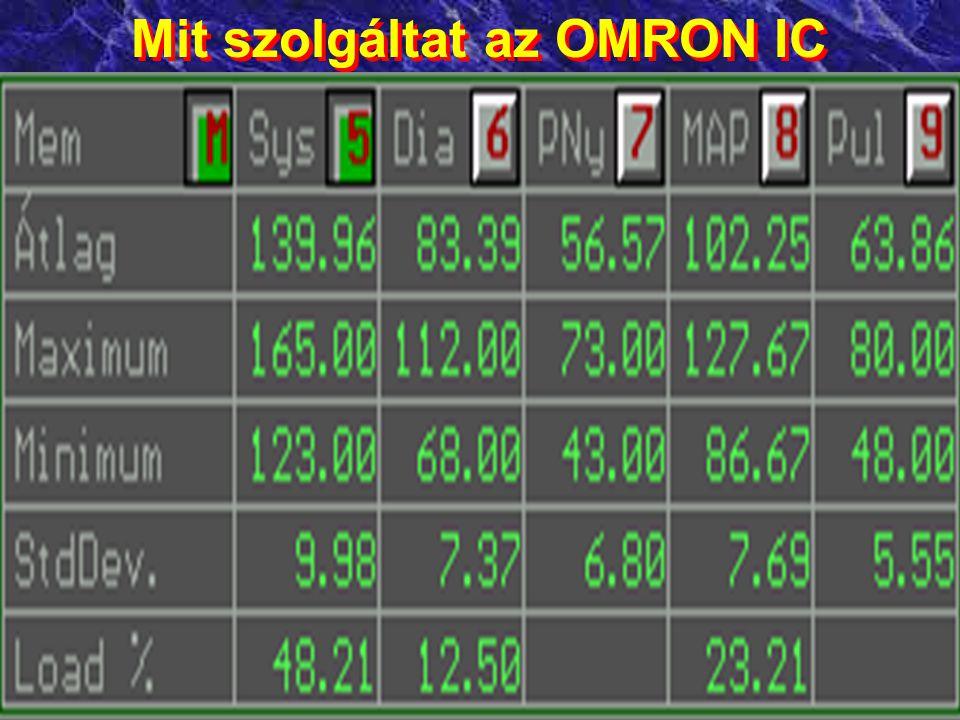 Mit szolgáltat az OMRON IC