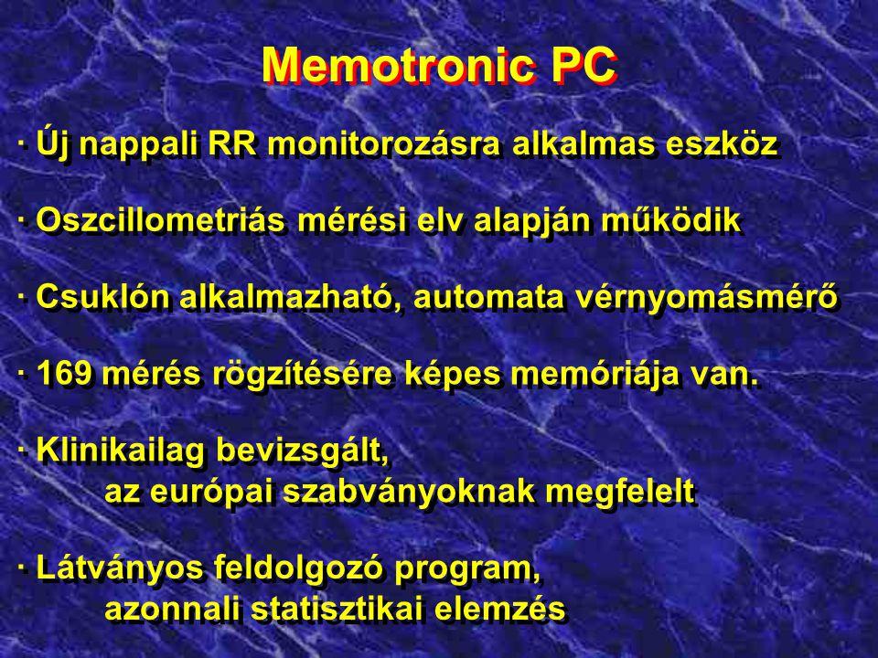 Memotronic PC · Új nappali RR monitorozásra alkalmas eszköz