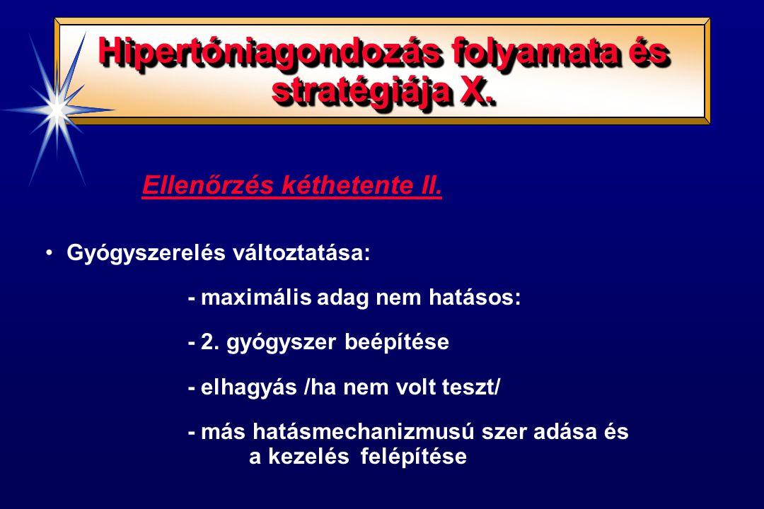 Hipertóniagondozás folyamata és stratégiája X.