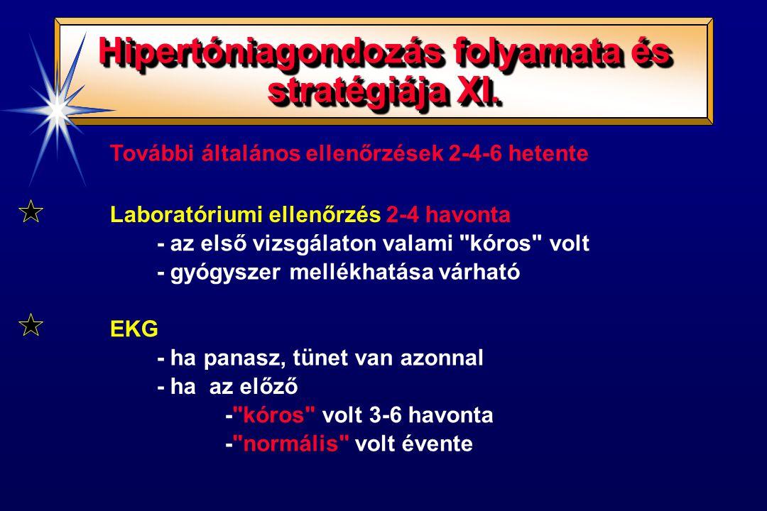 Hipertóniagondozás folyamata és stratégiája XI.