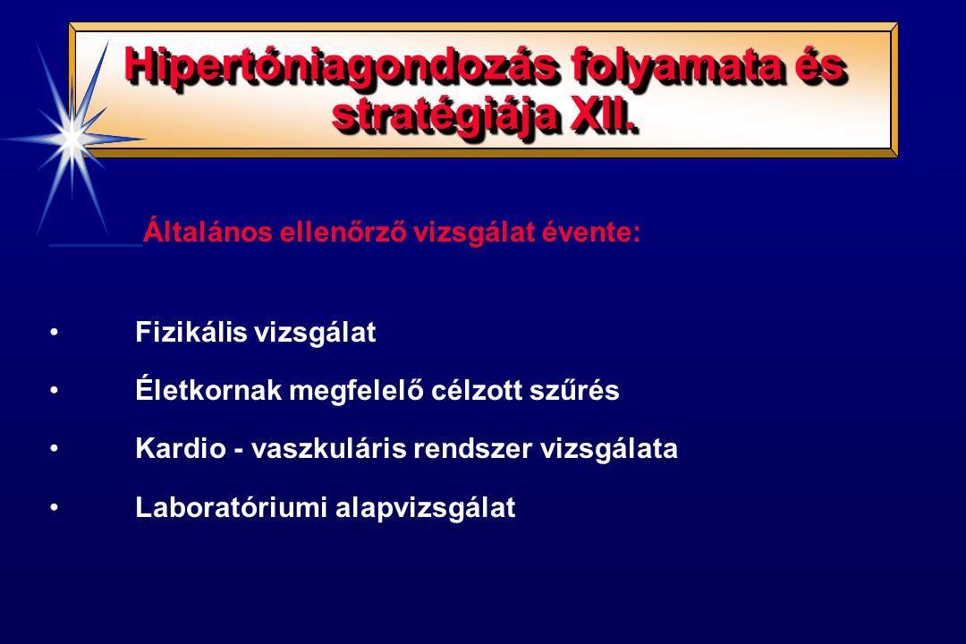 Hipertóniagondozás folyamata és stratégiája XII.