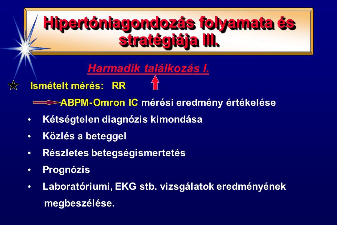 Hipertóniagondozás folyamata és stratégiája III.