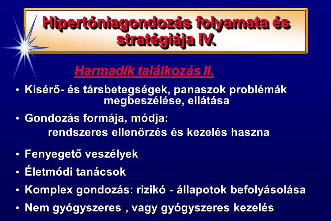Hipertóniagondozás folyamata és stratégiája IV.