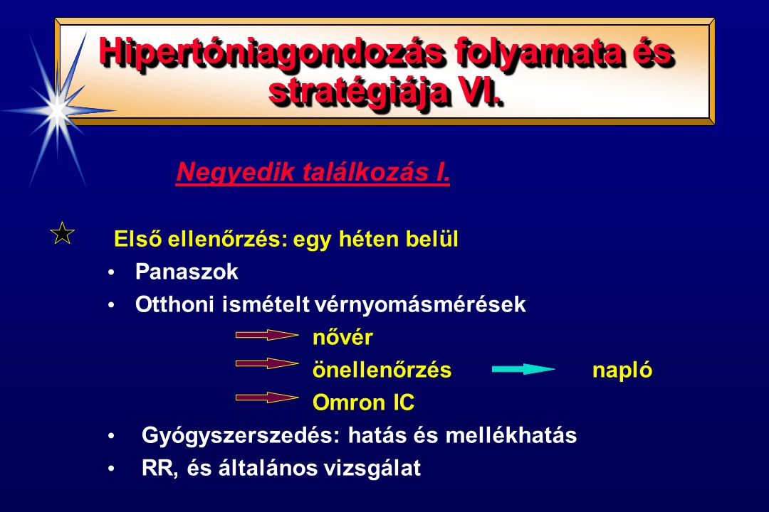 Hipertóniagondozás folyamata és stratégiája VI.