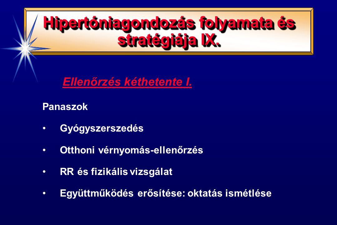 Hipertóniagondozás folyamata és stratégiája IX.