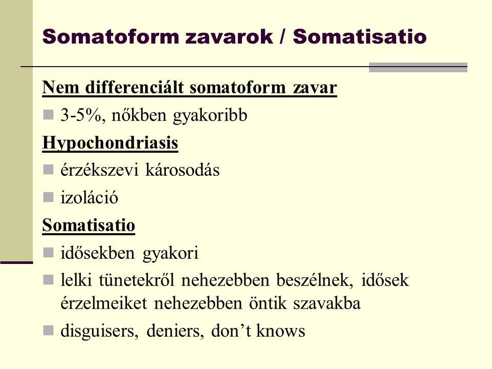Somatoform zavarok / Somatisatio