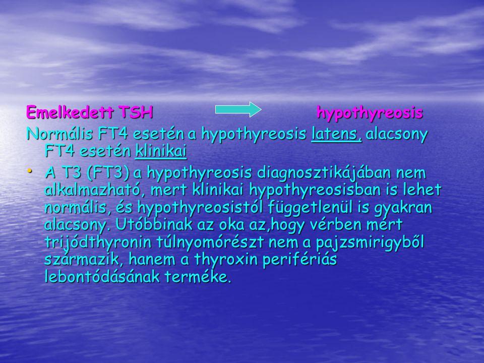 Emelkedett TSH hypothyreosis