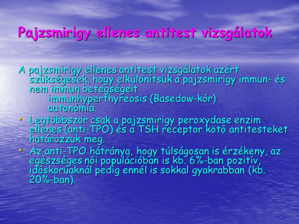 Pajzsmirigy ellenes antitest vizsgálatok