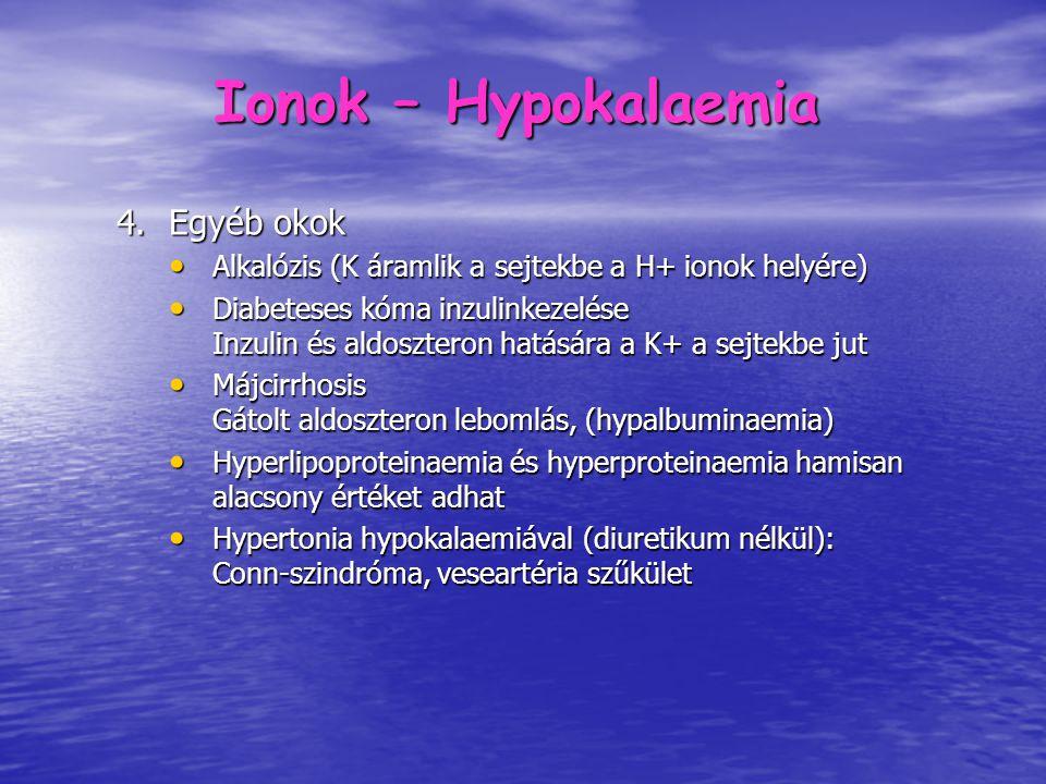 Ionok – Hypokalaemia Egyéb okok