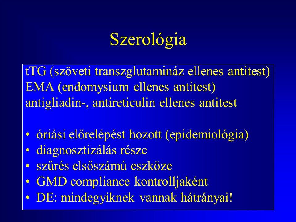 Szerológia tTG (szöveti transzglutamináz ellenes antitest)