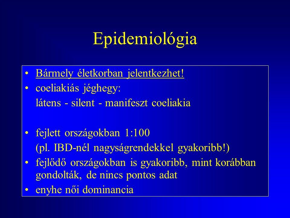 Epidemiológia Bármely életkorban jelentkezhet! coeliakiás jéghegy: