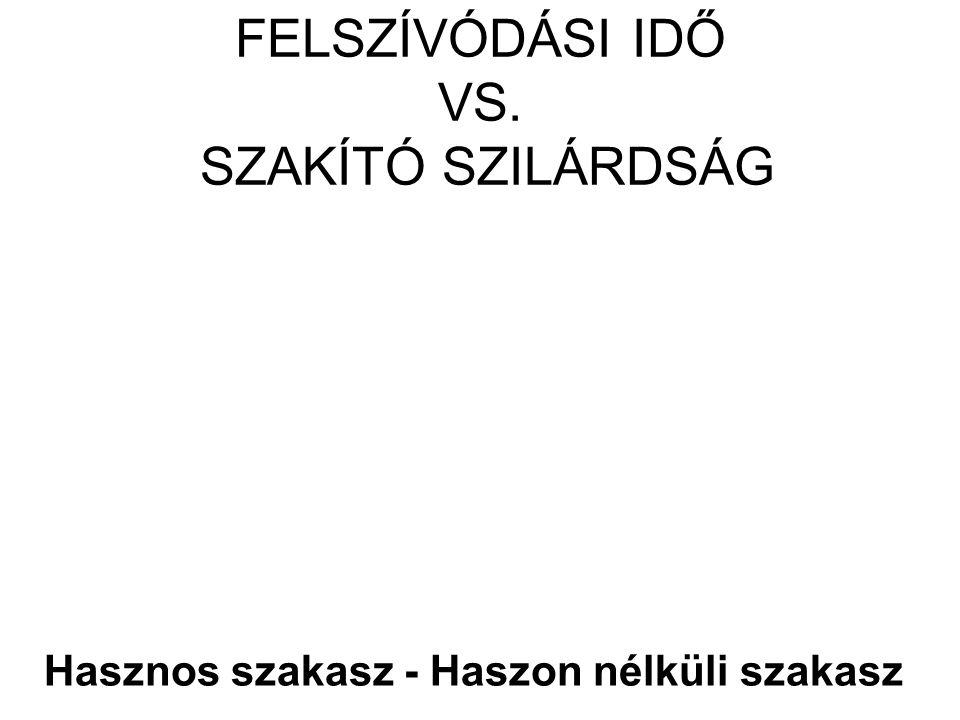 FELSZÍVÓDÁSI IDŐ VS. SZAKÍTÓ SZILÁRDSÁG