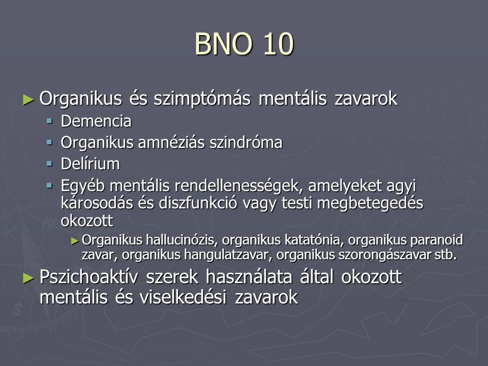 BNO 10 Organikus és szimptómás mentális zavarok