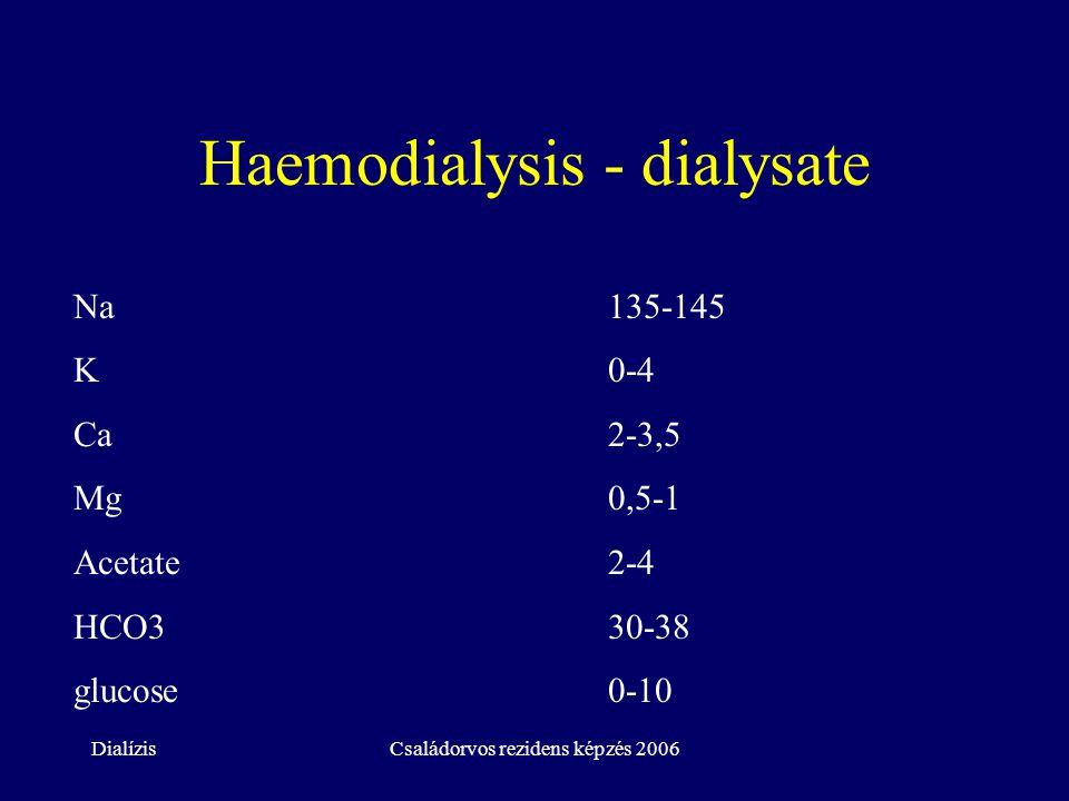 Haemodialysis - dialysate