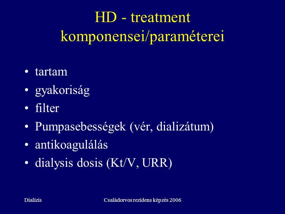 HD - treatment komponensei/paraméterei