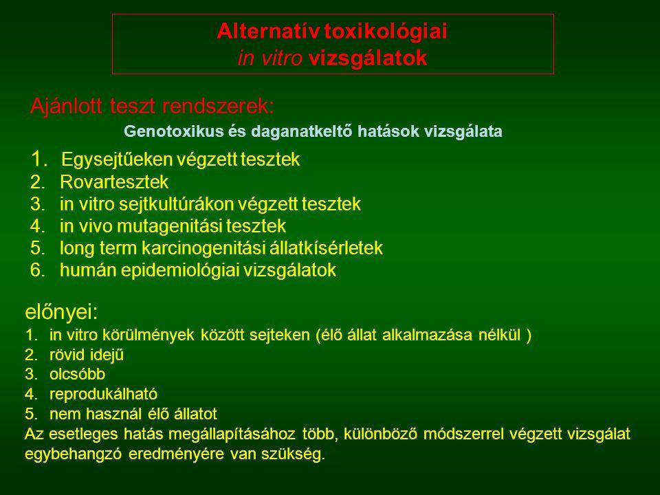 Alternatív toxikológiai