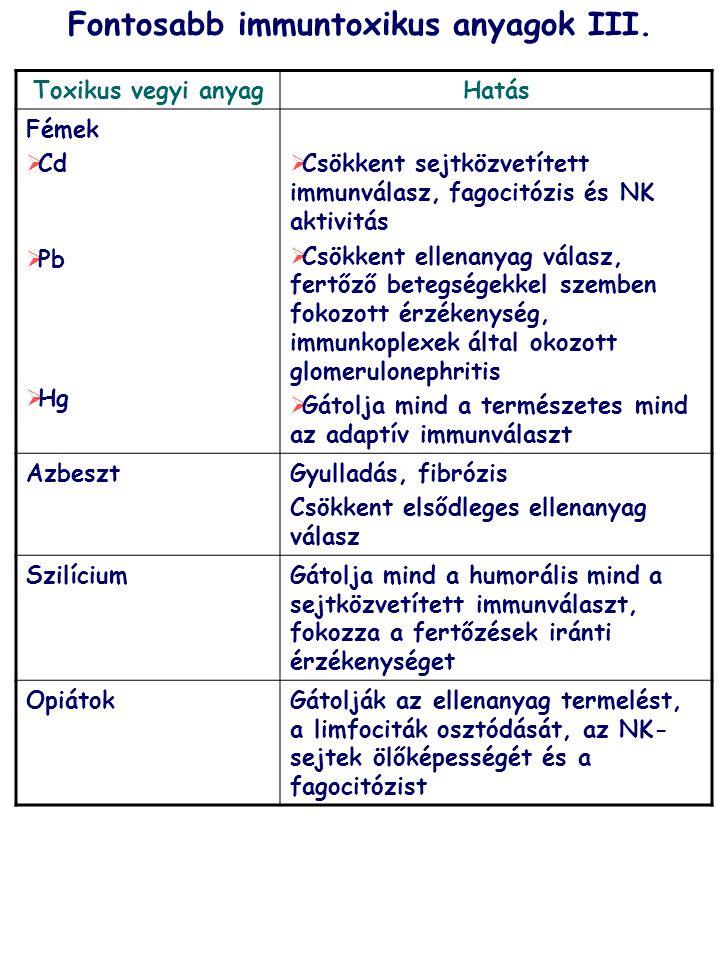 Fontosabb immuntoxikus anyagok III.