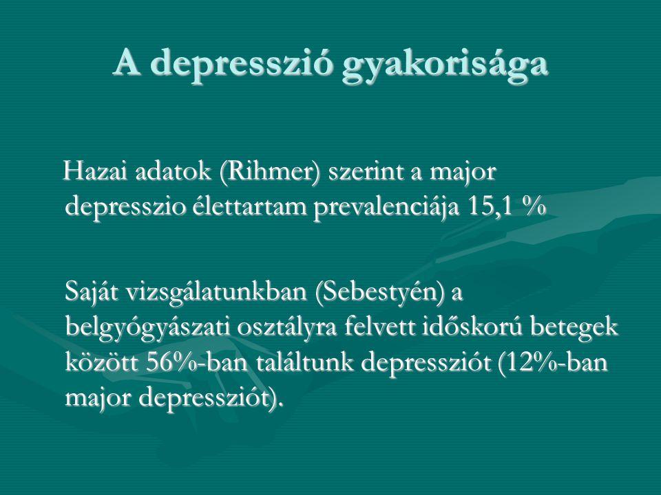 A depresszió gyakorisága