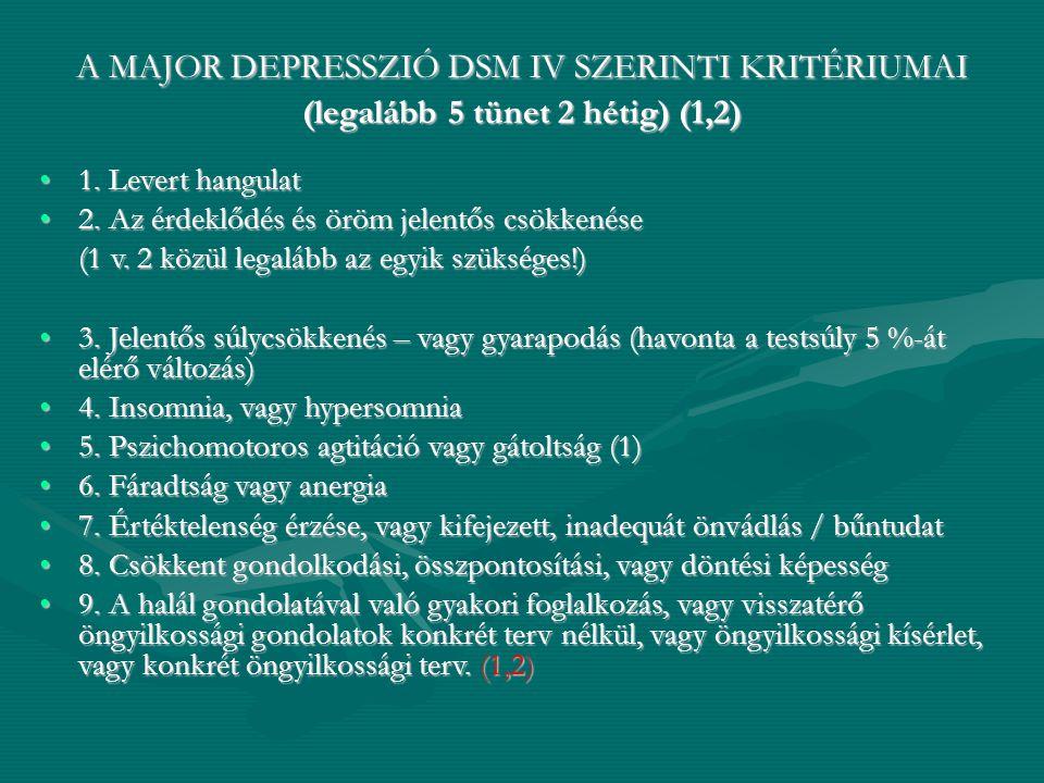 A MAJOR DEPRESSZIÓ DSM IV SZERINTI KRITÉRIUMAI (legalább 5 tünet 2 hétig) (1,2)