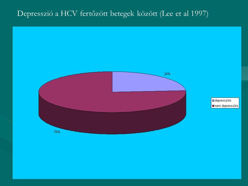 Depresszió a HCV fertőzött betegek között (Lee et al 1997)