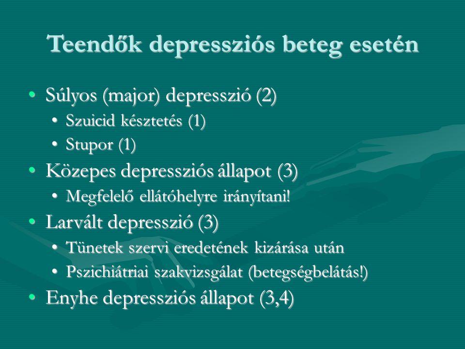 Teendők depressziós beteg esetén