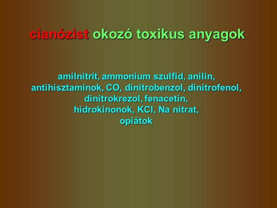 cianózist okozó toxikus anyagok