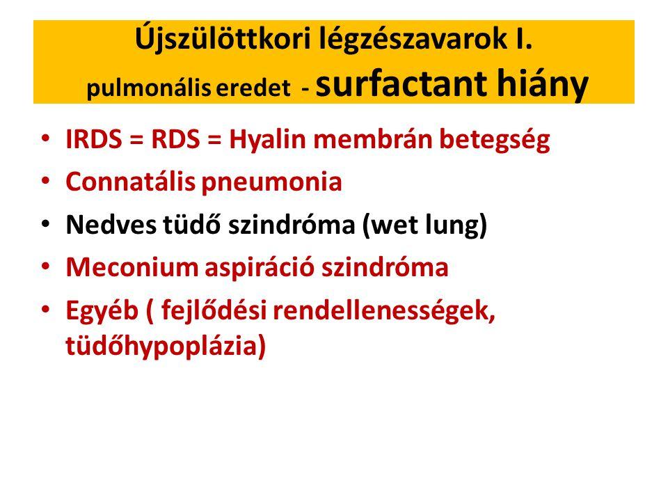 Újszülöttkori légzészavarok I. pulmonális eredet - surfactant hiány