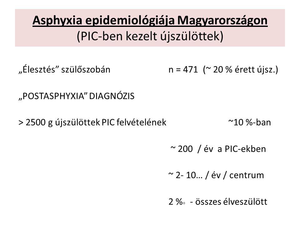 Asphyxia epidemiológiája Magyarországon (PIC-ben kezelt újszülöttek)