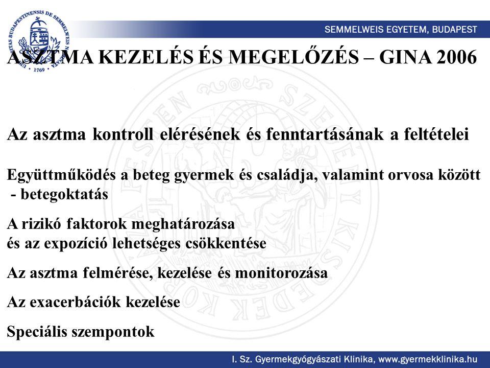 ASZTMA KEZELÉS ÉS MEGELŐZÉS – GINA 2006