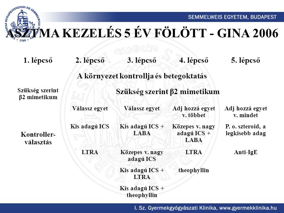 ASZTMA KEZELÉS 5 ÉV FÖLÖTT - GINA 2006