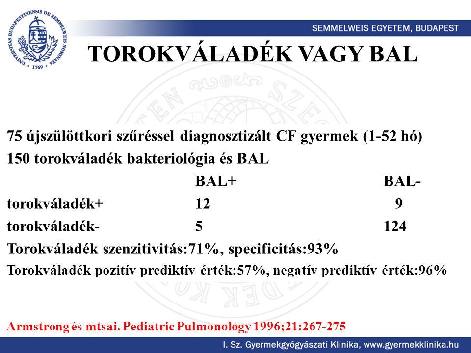 TOROKVÁLADÉK VAGY BAL 75 újszülöttkori szűréssel diagnosztizált CF gyermek (1-52 hó) 150 torokváladék bakteriológia és BAL.