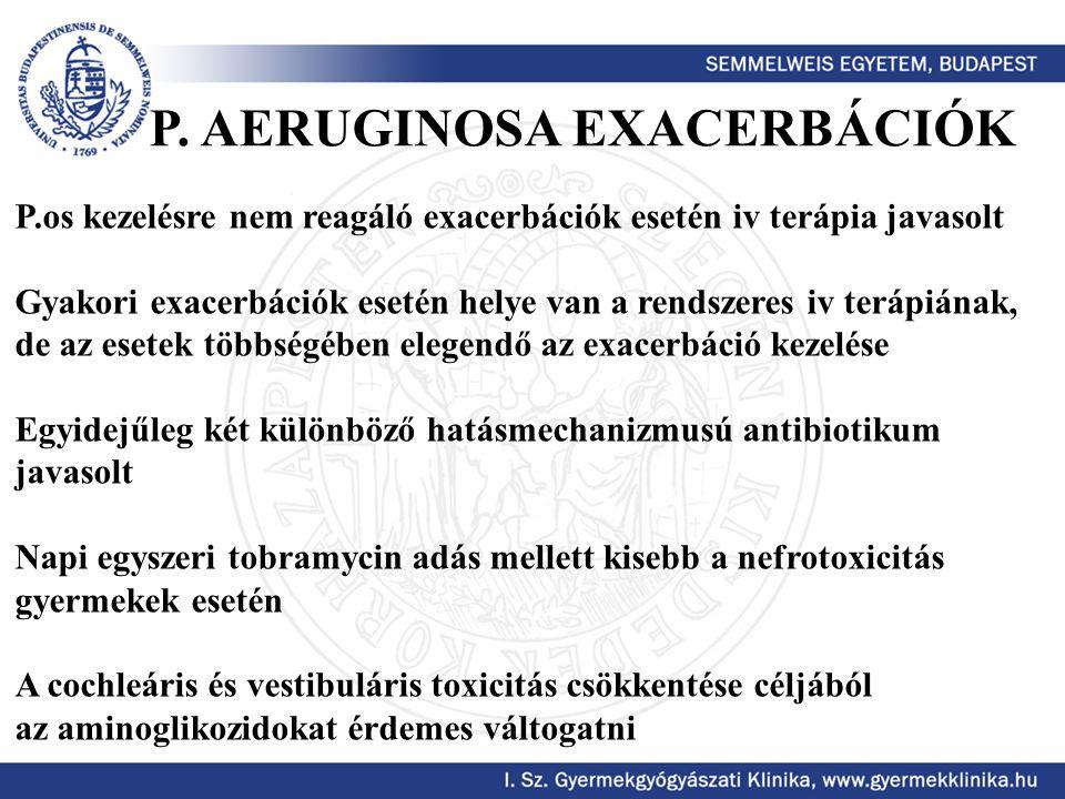 P. AERUGINOSA EXACERBÁCIÓK