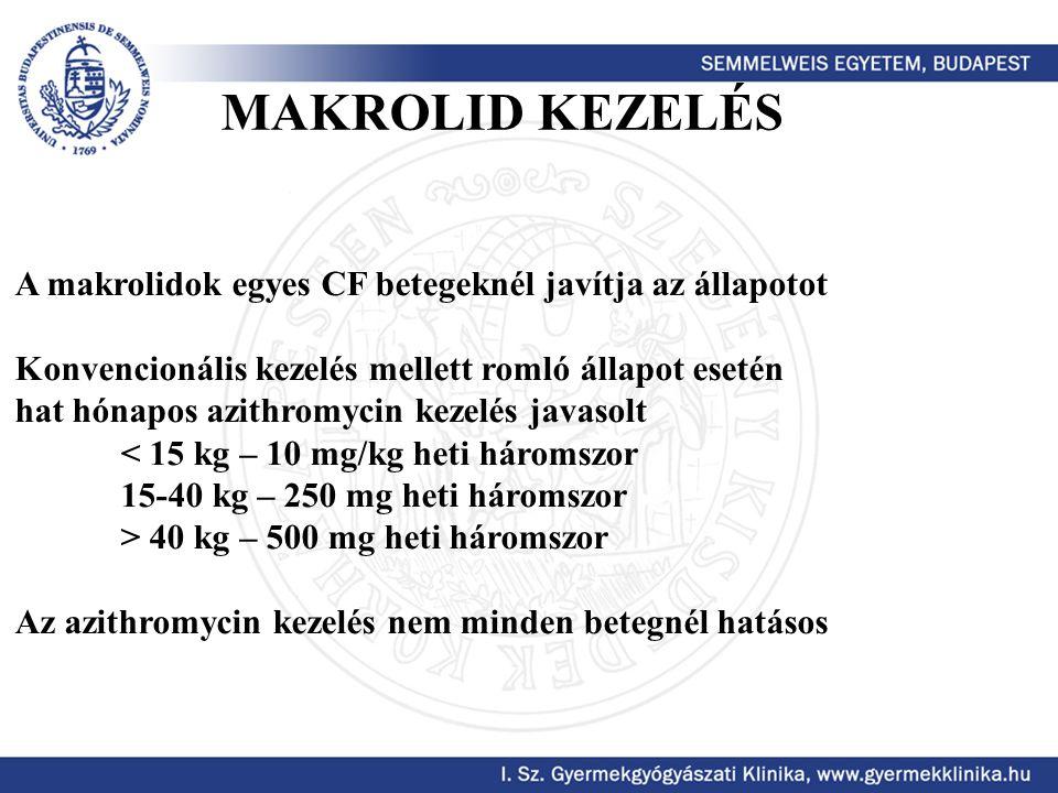 MAKROLID KEZELÉS A makrolidok egyes CF betegeknél javítja az állapotot